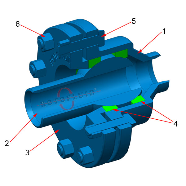 WEB-ROTOFLUID-BALL-JOINT-C-CUTAWAY